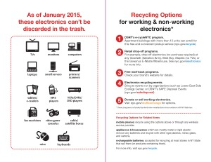 Visit nyc.gov/electronics for more information about the new electronics recycling regulations.